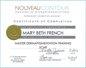 Scar Dermapigmentation Training